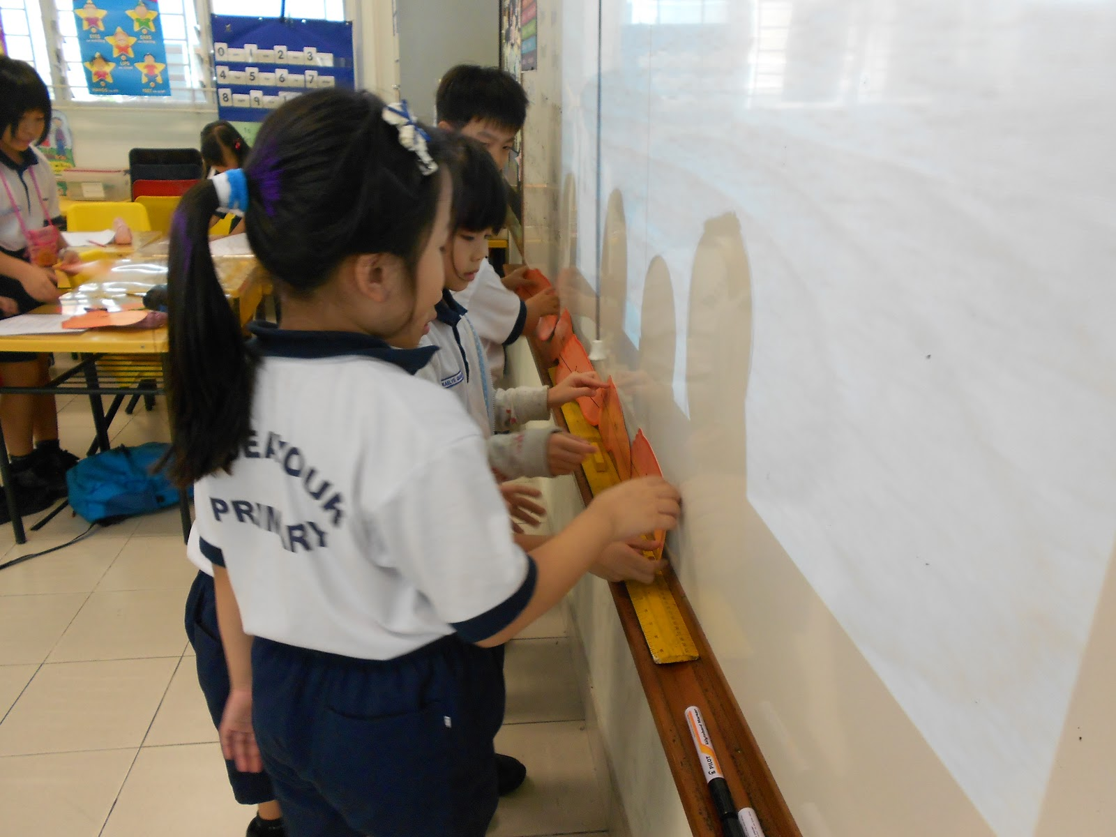 Edp Class 1f Measuring Length Of Objects Using Non Standard Units